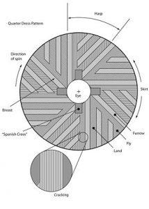 anatomia-de-um-moinho
