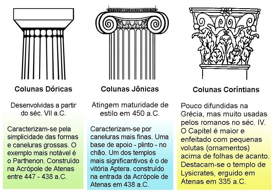 colunas-gregas